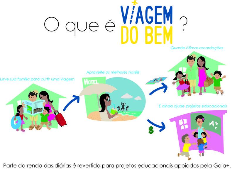 Logo_Viagem_bem