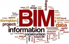 Por que o BIM falha?