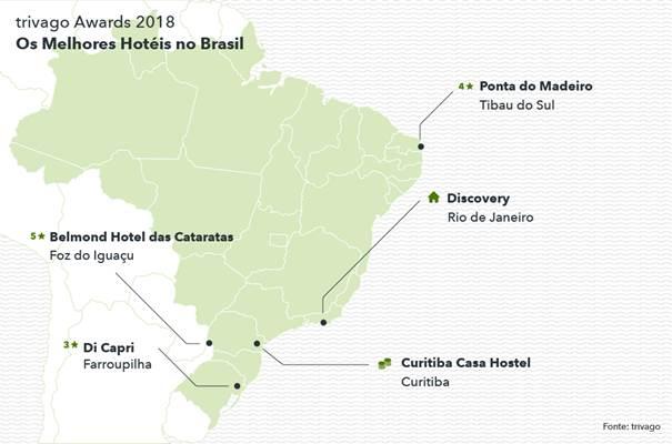 Os melhores hotéis do Brasil ficam em Farroupilha, Tibau do Sul, Foz do Iguaçu, Rio de Janeiro e Curitiba.