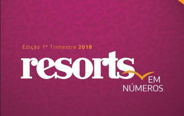 Associação Brasileira de Resorts apresenta balanço do 1ºTrimestre: otimismo sem exageros