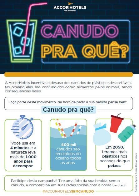 Canudo