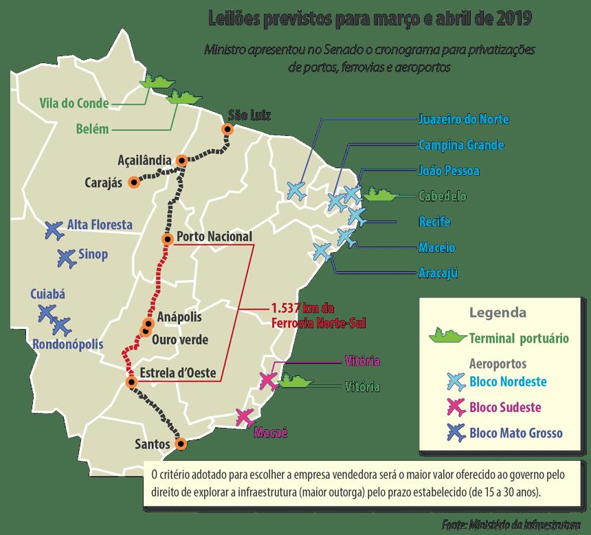 e35b1a217 Governo pretende licitar 12 aeroportos, terminais em portos e trechos de  ferrovia até abril
